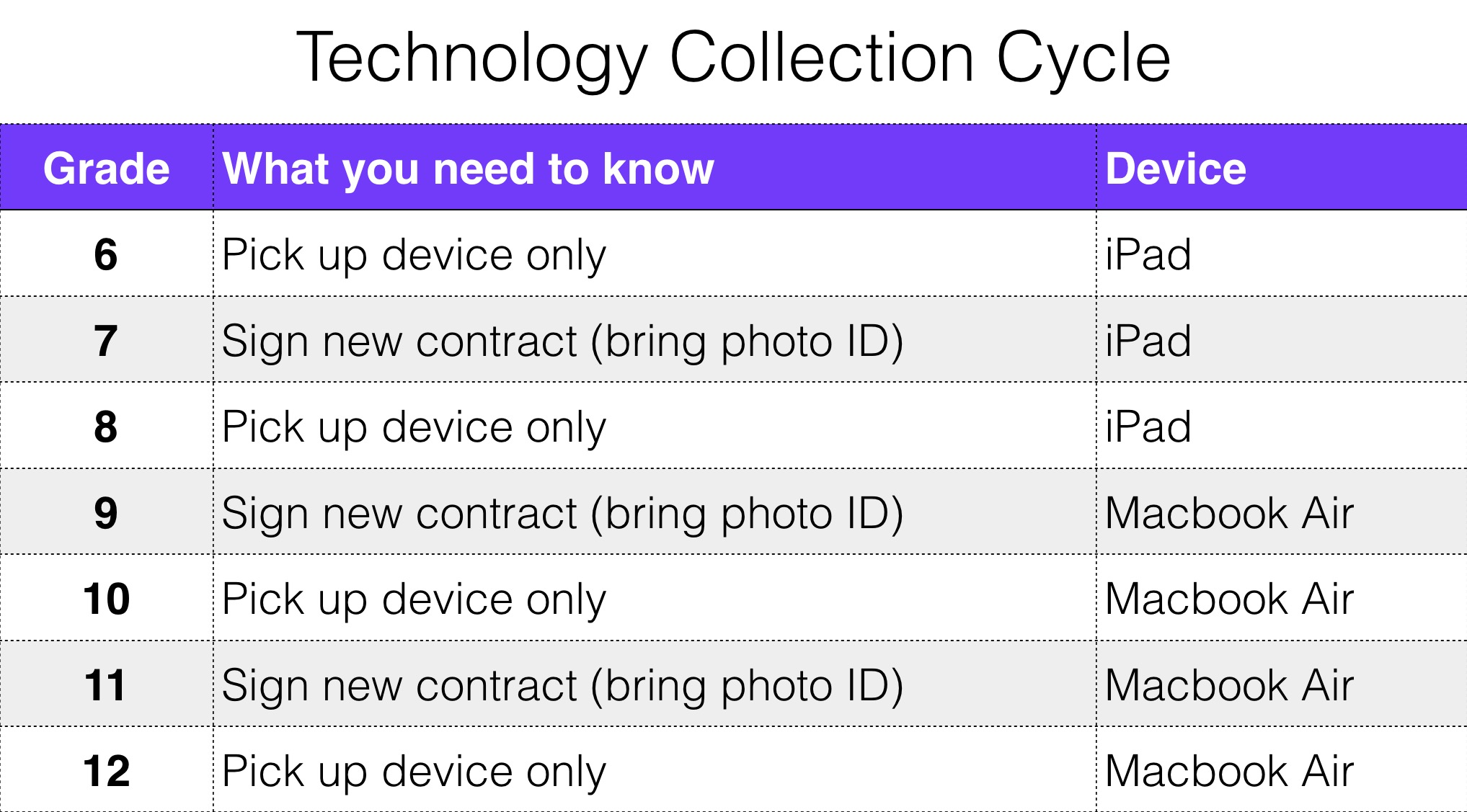 Device Pickup Schedule